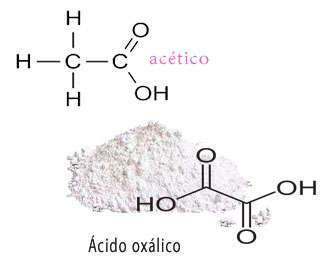 ácido acético y oxálico