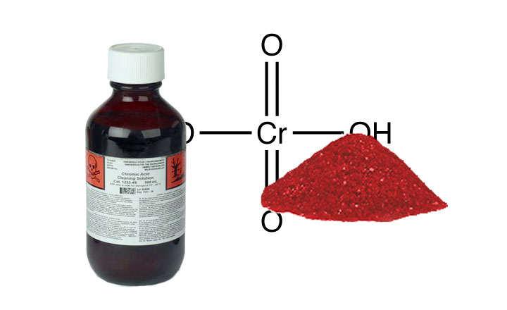 Usos y aplicaciones del acido formico