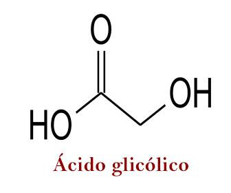 Estructura química del ácido glicólico