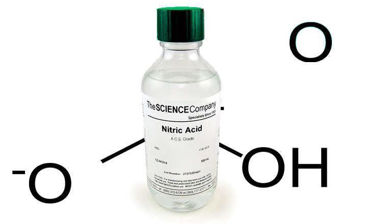 Ácido nítrico usos
