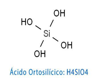 Ácido ortosilícico formula y estructura química