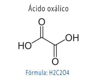 acido oxalico formula y estructura química