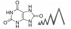 acido urico simbolo