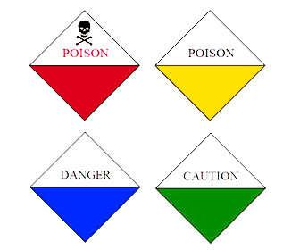 Toxicidad del cadmio y categorización en toxicología