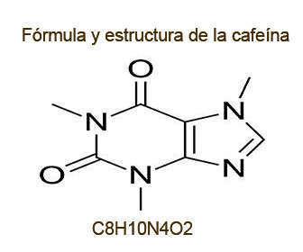 Formula de la cafeína pura