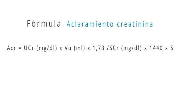 Fórmula o cálculo aclaramiento creatinina