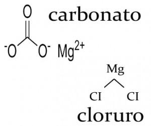 Estructura quimica del carbonato de magnesio y cloruro de magnesio