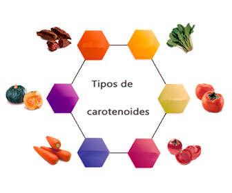 tipos de carotenoides