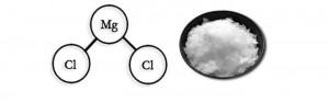 cloruro de magnesio cristalizado