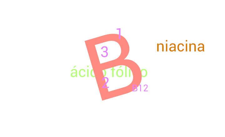 complejo vitaminico b