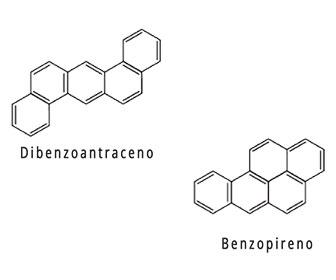 Estructura química del dibenzoantraceno y del benzopireno