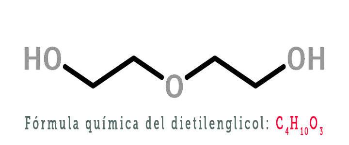 Fórmula del dietilenglicol y estructura química