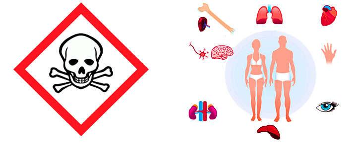 Toxicidad de dietilenglicol para el ser humano y los animales