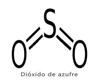 dioxido de azufre estructura química