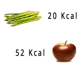 esparragos calorias
