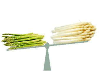 Contraindicaciones de los esparragos verdes, blancos y crudos