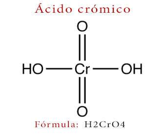 Fórmula del ácido fórmico y estructura química