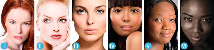 Fototipos de la piel humana