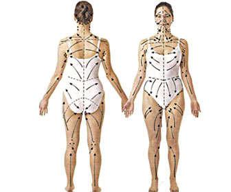 ganglios linfaticos y punto donde dar el masaje en las piernas