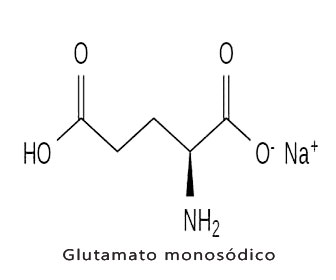 Estructura química del glutamato monosodico, de sodio o glutamato sódico