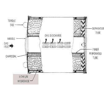 Hidróxido de litio para purificar el aire y eliminar el dióxido de carbono