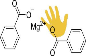 magnesio efectos secundarios