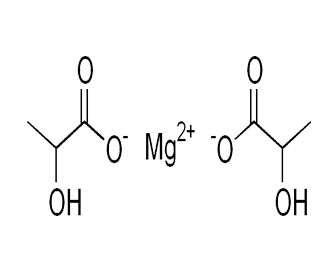 Estructura química del lactato de magnesio