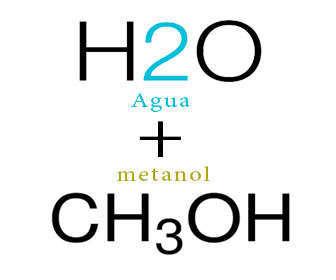 metanol y agua para coches y combustibles