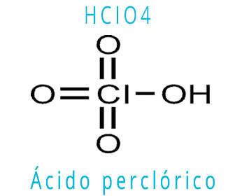 Fórmula de ácido perclórico y estructura química