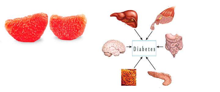 Propiedades curativas del pomelo para la diabetes
