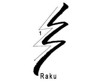 Raku símbolo
