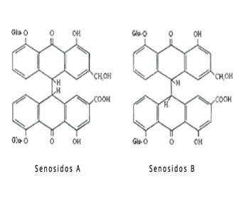 Contraindicaciones de sen y senosidos a y b