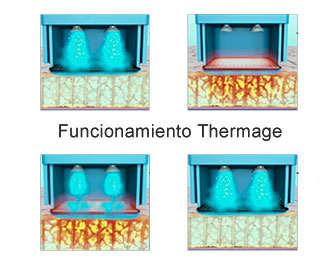 Ventajas del funcionamiento de Thermage