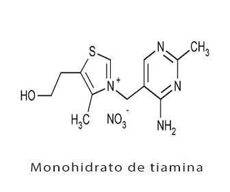Estructura química del clorhidrato de tiamina
