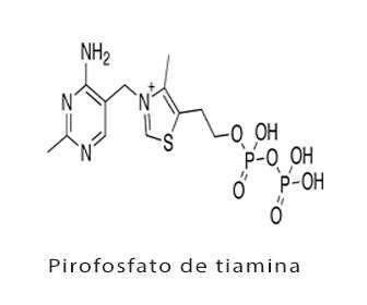 Tiamina pirofosfato estructura química